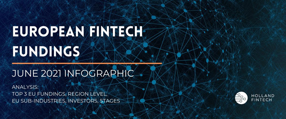 European Fintech Fundings - June 2021